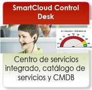 Smartcloud Control Desk